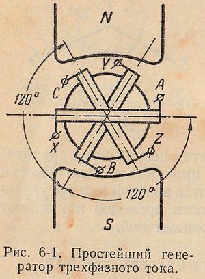 Генератор трехфазного тока
