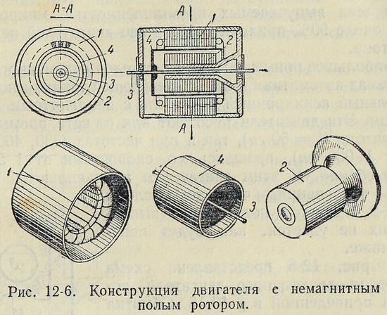 Конструкция двигателя с немагнитным полым ротором