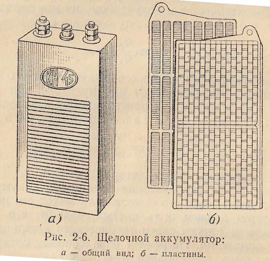 Щелочной аккумулятор.