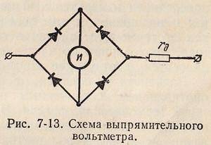 Схема выпрямительного вольтметра.