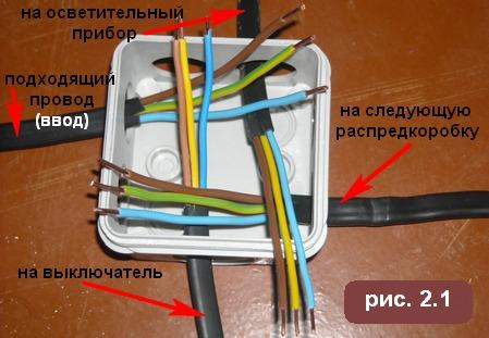 рис-2.1 зачистка проводов,__