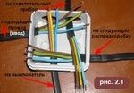 рис-2.1 зачистка проводов