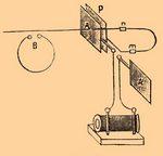 Теория электрических и магнитных явлений